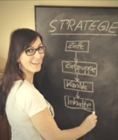 Online-Marketing Strategie Tafel